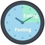 This image has an empty alt attribute; its file name is fasting-150x150.jpg